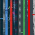SuperDOM Series Best Orderflow Indicators for NinjaTrader