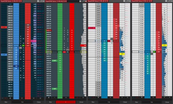 SuperDOM Series - Columns for your NinjaTrader 8 SuperDOM Trading OrderFlow- Best Orderflow Indicators for NinjaTrader