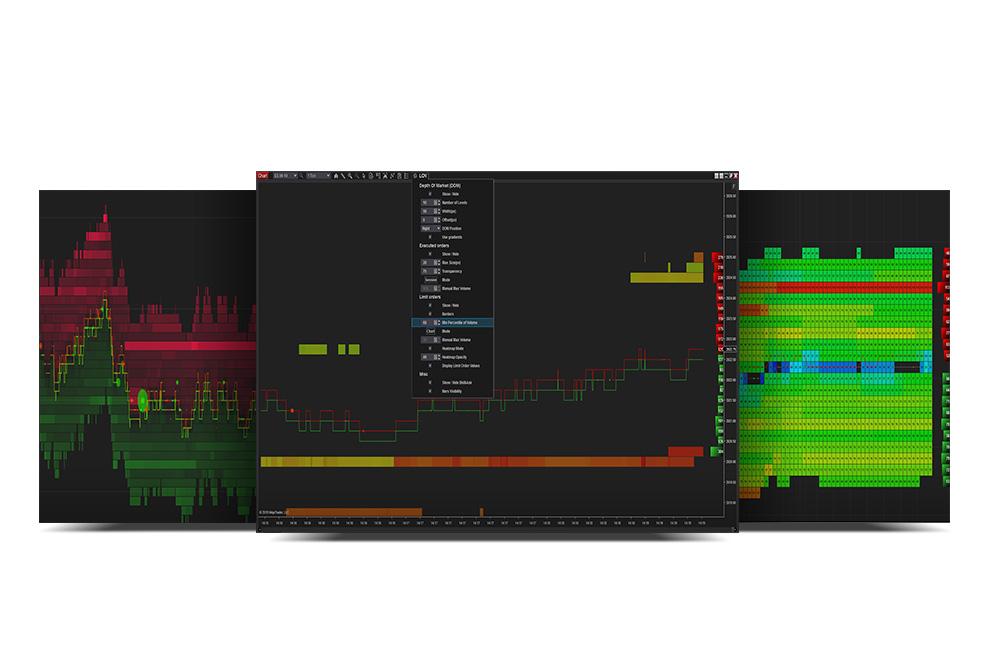Limit Order Visualizer - Orderflow indicators for Ninjatrader