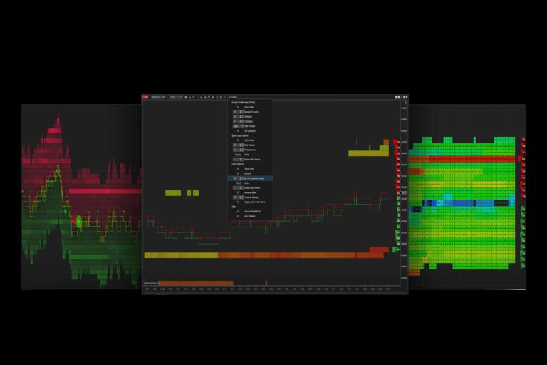 Limit Order Visualizer - Melhores Indicadores de Fluxo de Pedidos para NinjaTrader