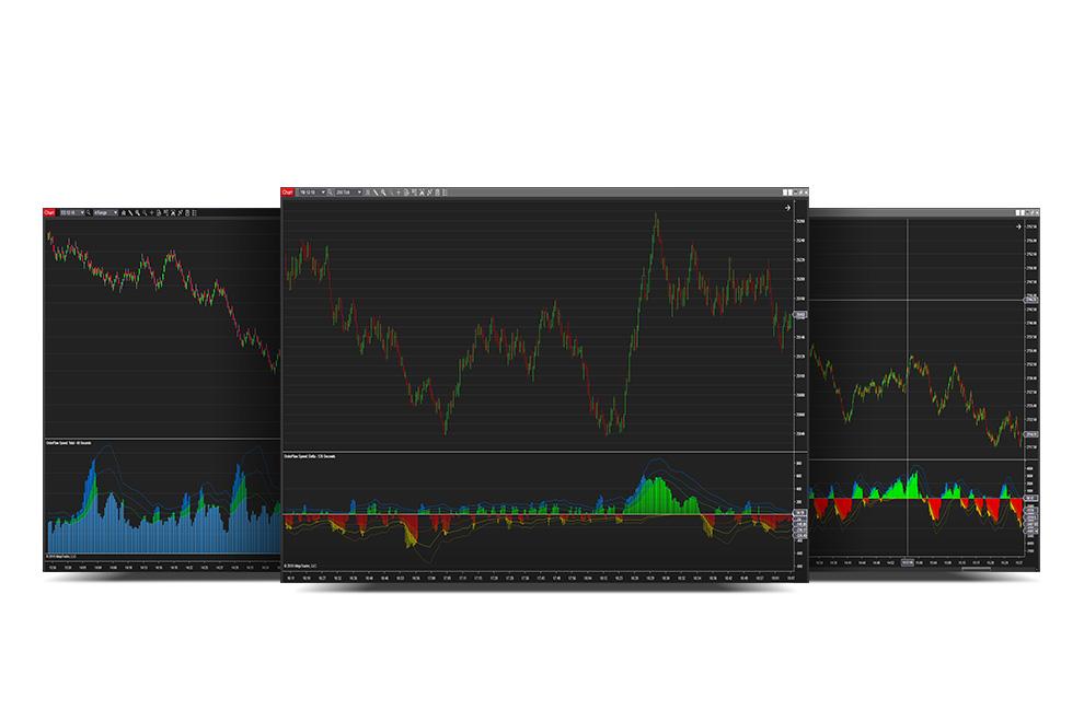 OrderFlow Speed- Orderflow indicators for Ninjatrader