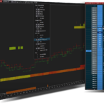 Superior Bundle - Best Orderflow Indicators for NinjaTrader