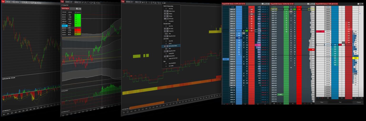 Website Showcase - OrderFlow Speed, Limit Order Visualizer, SuperDOM Series, VWAP Pack - Best Orderflow Indicators for NinjaTrader
