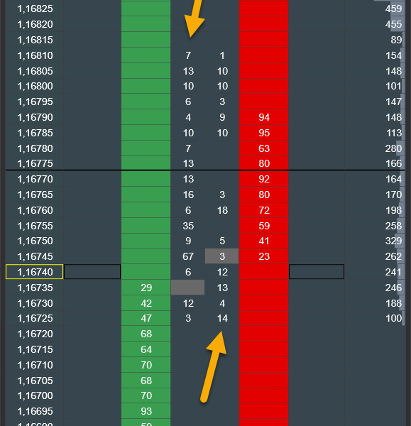 SuperDOM Series - Columns for your NinjaTrader 8 SuperDOM Trading OrderFlow- Best Orderflow Trading Indicators for NinjaTrader